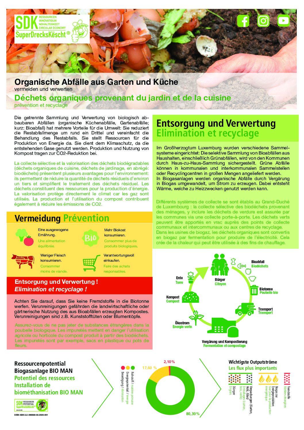 SDK organische Abfälle aus Garten und Küche / SDK déchets organiques provenant du jardin et de la cuisine